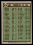 1976 Topps #202   -  Jim Palmer / Catfish Hunter / Dennis Eckersley AL ERA Leaders   Back Thumbnail