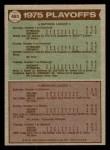 1976 Topps #461  Luis Tiant NL & AL Championships  Back Thumbnail