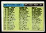 1976 Topps Traded #0 T  Checklist Front Thumbnail