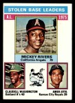 1976 Topps #198   -  Mickey Rivers / Claudell Washington / Amos Otis AL SB Leaders   Front Thumbnail