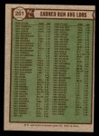 1976 Topps #201   -  Randy Jones / Andy Messersmith / Tom Seaver NL ERA Leaders   Back Thumbnail