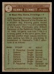 1976 Topps #6   -  Rennie Stennett Record Breaker Back Thumbnail