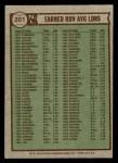 1976 Topps #201   -  Randy Jones / Andy Messersmith / Tom Seaver NL ERA Leaders   Back Thumbnail