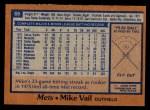 1978 Topps #69  Mike Vail  Back Thumbnail