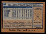 1978 Topps #275  Dan Ford  Back Thumbnail