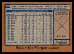 1978 Topps #300  Joe Morgan  Back Thumbnail