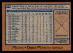 1978 Topps #283  Omar Moreno  Back Thumbnail