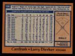 1978 Topps #195  Larry Dierker  Back Thumbnail