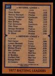 1978 Topps #201   -  Dave Parker / Rod Carew Batting Leaders   Back Thumbnail