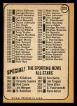 1968 Topps #278 LFT  -  Orlando Cepeda Checklist 4 Back Thumbnail