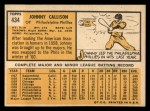 1963 Topps #434  Johnny Callison  Back Thumbnail