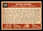 1959 Topps #519   -  Pete Runnels / Dick Gernert / Frank Malzone Infield Power Back Thumbnail