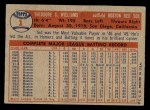 1957 Topps #1  Ted Williams  Back Thumbnail