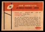 1960 Fleer #28  Joe Amstutz  Back Thumbnail