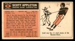 1965 Topps #66  Scott Appleton  Back Thumbnail