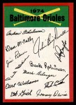 1974 Topps Red Checklist   Orioles Red Team Checklist Front Thumbnail