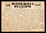 1961 Nu-Card Scoops #478   Harvey Haddix   Back Thumbnail