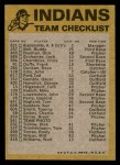 1974 Topps Red Checklist   Indians Red Team Checklist Back Thumbnail