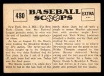 1961 Nu-Card Scoops #480   -  Bobby Thomson Thomson Homer Sinks Dodgers Back Thumbnail