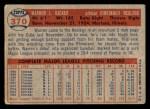 1957 Topps #370  Warren Hacker  Back Thumbnail