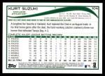 2014 Topps #104  Kurt Suzuki  Back Thumbnail
