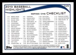 2014 Topps #149   -  Miguel Cabrera Checklist 3 - Baseball Highlights Back Thumbnail