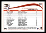 2014 Topps #299   -  Max Scherzer / Bartolo Colon / Matt Moore 2013 AL Wins Leaders Back Thumbnail