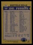 1982 Topps #21   Bills Leaders Back Thumbnail
