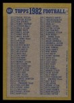 1982 Topps #527   Checklist 265-396 Back Thumbnail