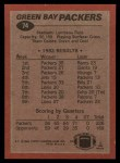 1983 Topps #74   Packers Leaders Back Thumbnail