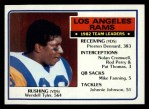 1983 Topps #86   Rams Leaders Front Thumbnail