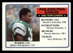 1983 Topps #136   Eagles Leaders Front Thumbnail