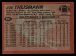 1983 Topps #199  Joe Theismann  Back Thumbnail