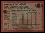 1983 Topps #274  Gregg Bingham  Back Thumbnail