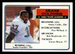 1983 Topps #308   Dolphins Leaders Front Thumbnail