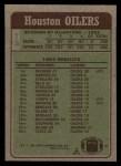 1984 Topps #73   Oilers Leaders Back Thumbnail