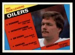 1984 Topps #73   Oilers Leaders Front Thumbnail