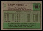 1984 Topps #90  Gary Green  Back Thumbnail