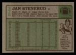 1984 Topps #275  Jan Stenerud  Back Thumbnail
