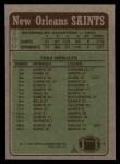 1984 Topps #299   Saints Leaders Back Thumbnail