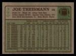 1984 Topps #390  Joe Theismann  Back Thumbnail