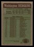 1984 Topps #375   Redskins Leaders Back Thumbnail