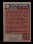 1985 Topps #171  Hugh Green  Back Thumbnail
