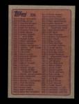 1985 Topps #396   Checklist 265-396 Back Thumbnail
