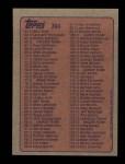 1985 Topps #394   Checklist 1-132 Back Thumbnail