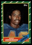 1986 Topps #233  Gary Anderson   Front Thumbnail