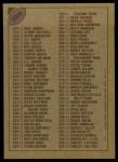 1986 Topps #396   Checklist 265-396 Back Thumbnail