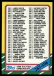 1986 Topps #396   Checklist 265-396 Front Thumbnail