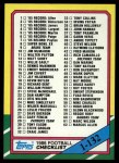 1986 Topps #394   Checklist 1-132 Front Thumbnail