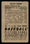 1952 Bowman #11  Ralph Kiner  Back Thumbnail